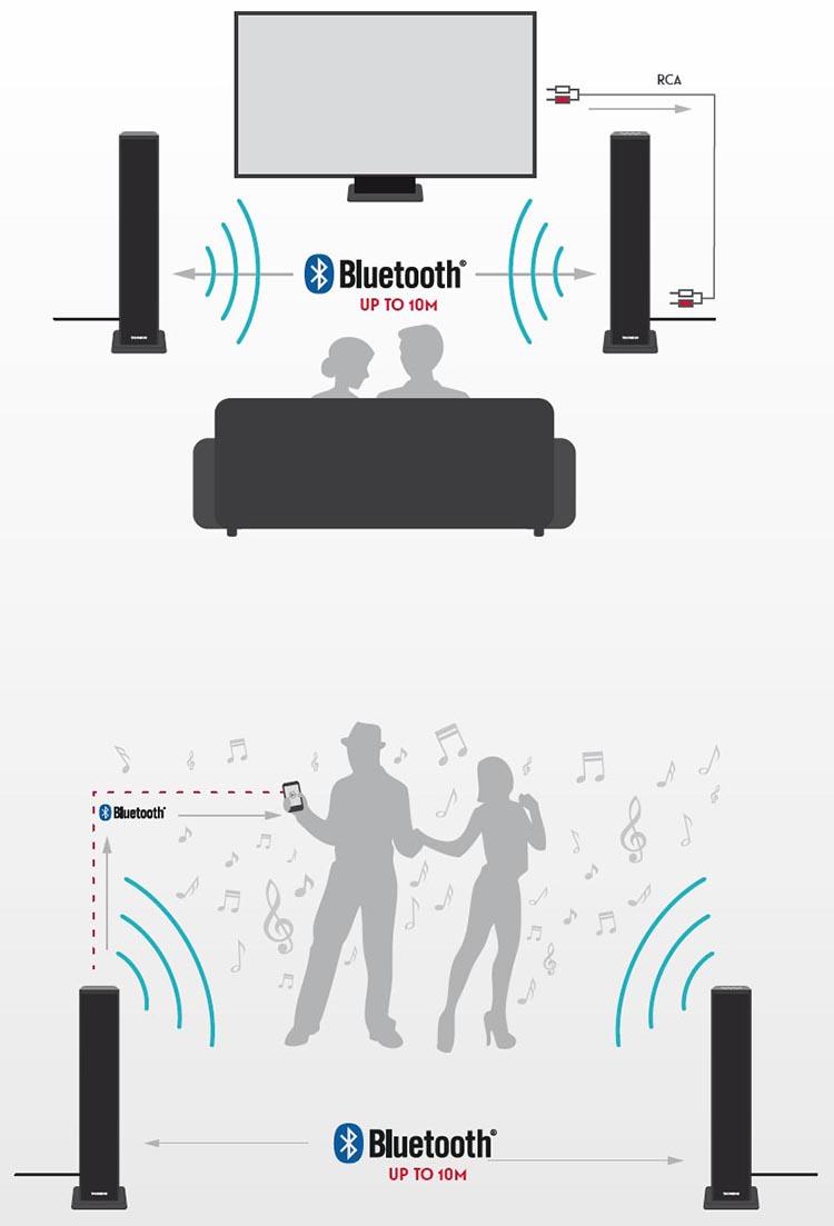 Sistema Stereo Wireless THOMSON - Immagine#2tutu